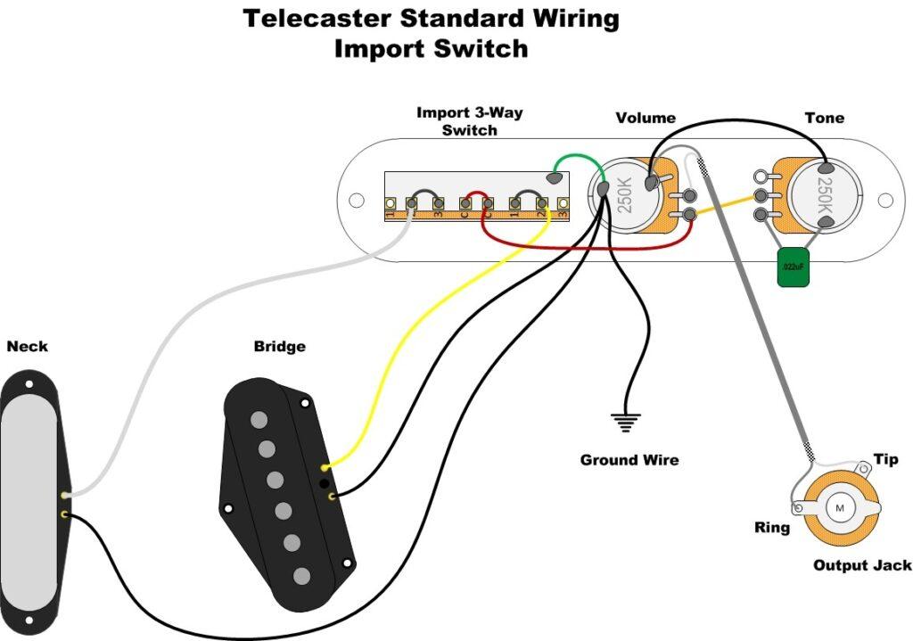 Standard tele-wiring
